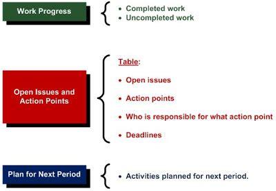 How To Write A Business Plan Entrepreneurcom